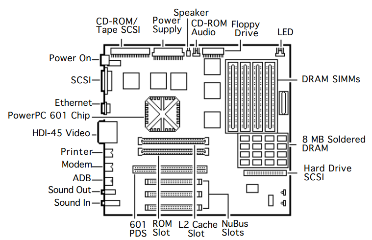 Pm8100board.png