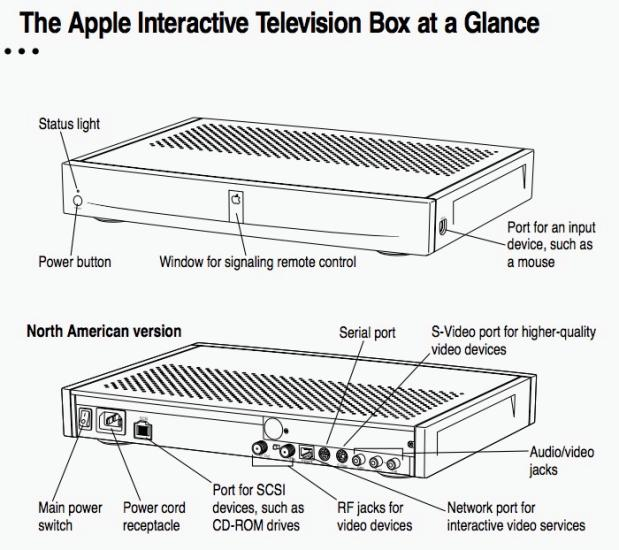 Apple-interactive-television.jpg